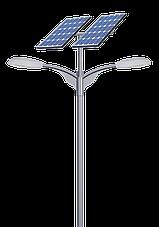 Системы автономного освещения