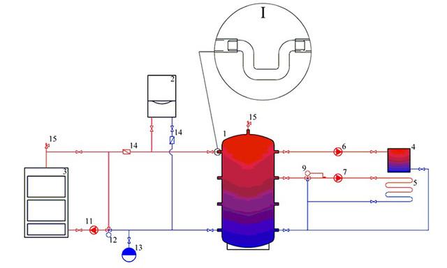 схема подключения бака аккумулятора без теплообменника