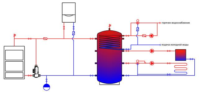 схема подключения аккумулирующей емкости с верхним теплообменником