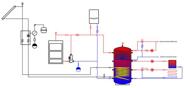 схема подключения аккумулирующего бака с двумя теплообменниками