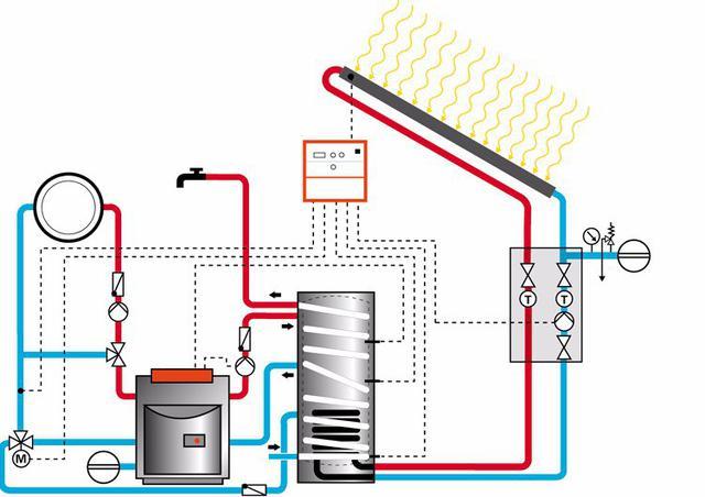 схема подключения бойлера с двумя теплообменниками