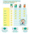 Подгузники Pampers Sleep & Play Размер 4 (Maxi) 8-14 кг, 68 подгузников, фото 7