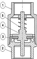 Клапан FADO NEW 25 1'', фото 2