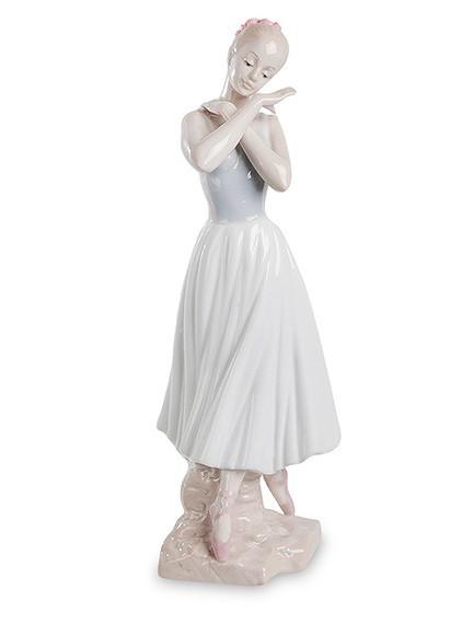 Колекція JP. Порцелянові фігурки Балерин і Фігуристок