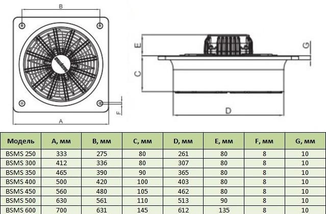 Размеры Bahcivan BSMS