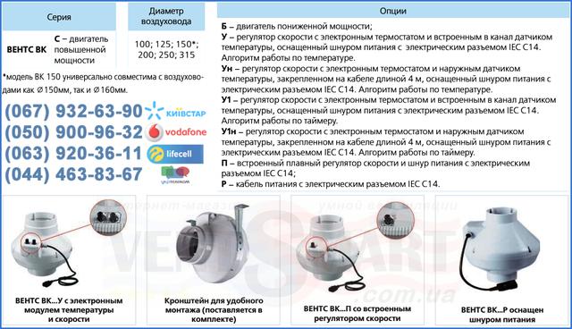 Можификации круглых канальных радиальных вентиляторов ВЕНТС ВК