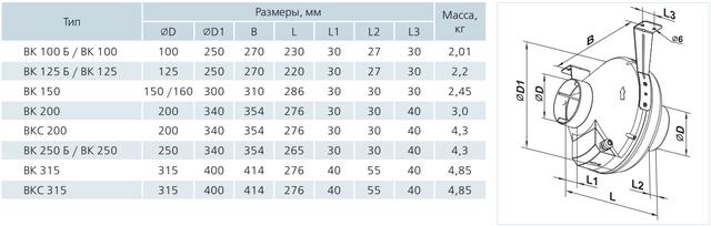 Габаритные размеры канальных вентиляторов ВЕНТС ВК