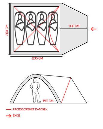Палатка GreenCamp (GC1004), фото 2