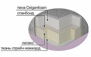 ✅Ортопедический беспружинный матрас  Экстра Стандарт  80x190 см. Матролюкс, фото 2
