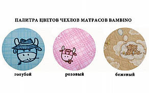 ✅Ортопедический детский матрас  Симба Латекс-Кокос  60x120 см. Матролюкс, фото 2