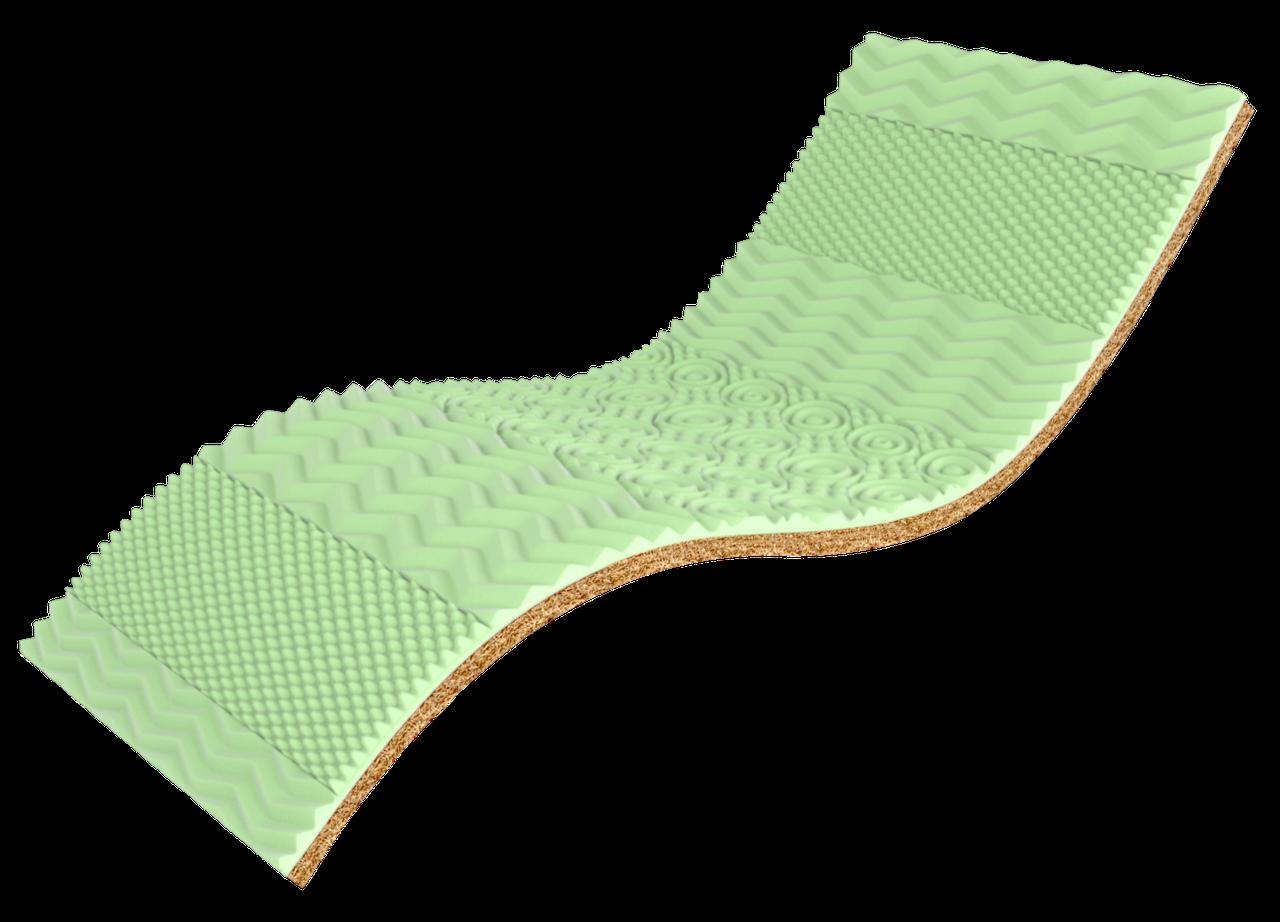 ✅ Ортопедический матрас  Green Kokos 70x190 см. Take&Go Bamboo