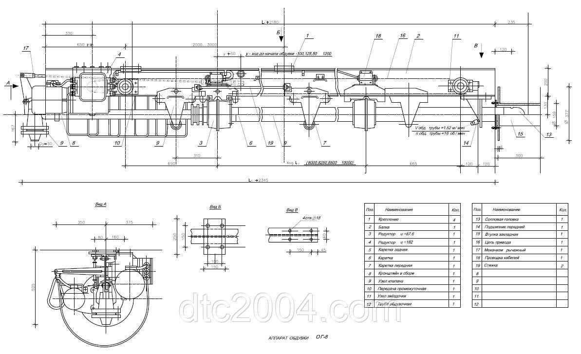 Глубоко-выдвижные аппараты обдувки типа  ОГ / ОГ-8
