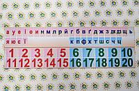 Лента звуков и цифр для начальных классов