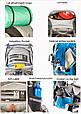 Рюкзак FUTURA PRO 36 DEUTER, 34274 зеленый, черный 36+4 л, фото 9