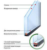 Стеклопакет 4-16-4 (два стекла)