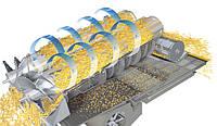 Типи молотильного апарату зернозбиральних комбайнів