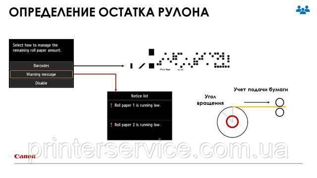 Учет остатка бумаги на canon imageprograf tx series