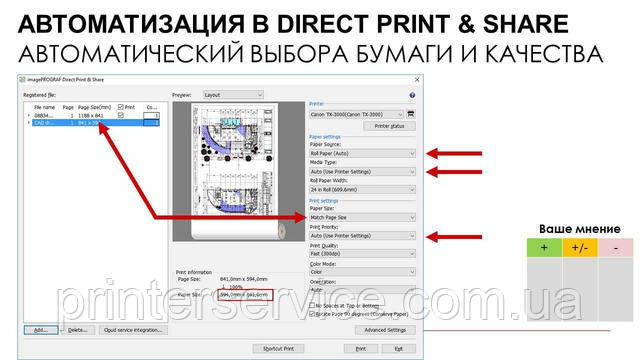 Автоматизация Direct print & share в Canon ipf tx