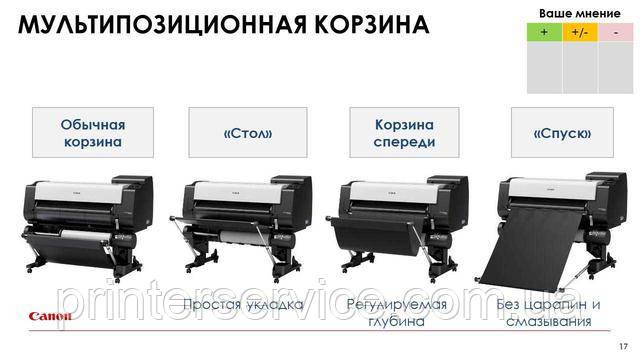 Мультипозиционная корзина imagePROGRAF TX