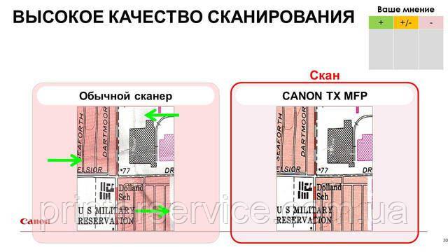 Сравнения отпечатков iPF TX и конкурентов