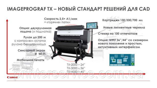 Canon imagePROGRAF TX новый стандарт для CAD печати