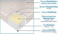 Ортопедический матрас Andersen COMFORT (Комфорт)