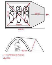Палатка трехместная 1011 GreenCamp, фото 3