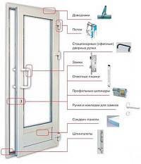 Двери пластиковые входные