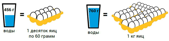 Функция самообучения в терморегуляторе terneo eg