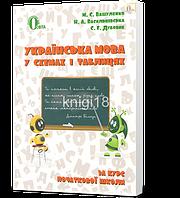 1-4 | Українська мова у схемах і таблицях | Вашуленко
