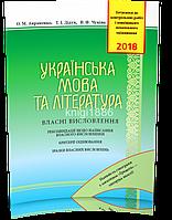ЗНО 2018   Українська мова та літ-ра. Власні висловлення   Авраменко