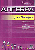 7-11 клас | Алгебра у таблицях | Нелін