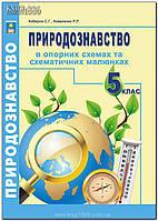 5 клас | Природознавство в опорних схемах та схематичних малюнках | Кобернік