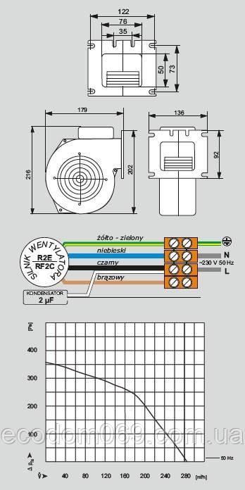 Вентилятор для мощных твердотопливных котлов ВПА 120