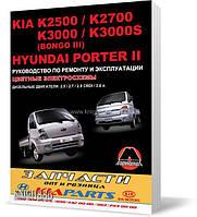 Книга / Руководство по ремонту Kia K 2500 / 2700 / 3000 и Hyundai Porter II   Монолит