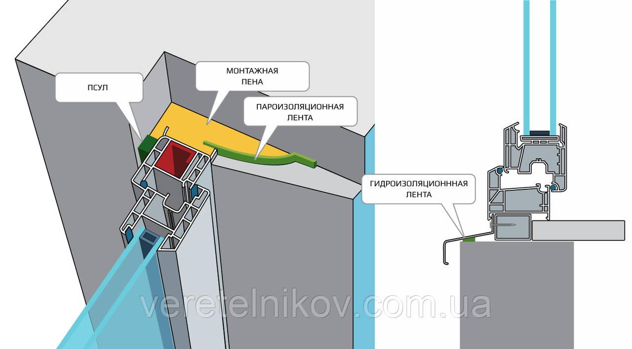 Монтаж ПВХ окон по ДСТУ (по ГОСТУ)