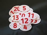 Номерки на дверь с отверстием, фото 1