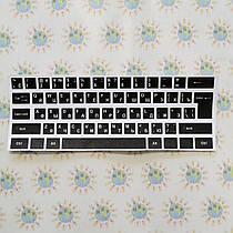 Наклейка на клавиатуру