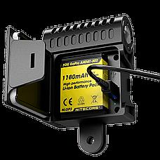 Фонарь для камер GoPro Nitecore GP3 CRI (Nichia LED, 270 люмен, 5 режимов, USB), фото 2