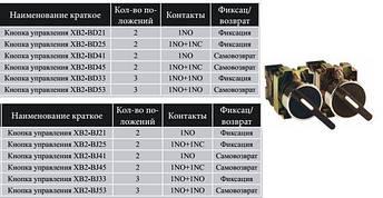 """Кнопка управления поворотная  XB2-BJ53 """"Старт"""", фото 2"""