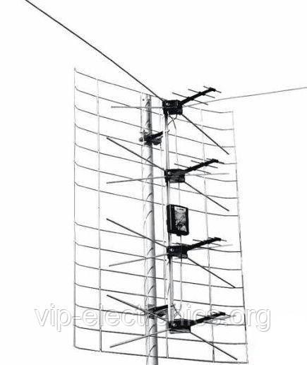 Антена сітка Польща