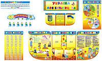 Комплект стендов для начальной школы (пластик)