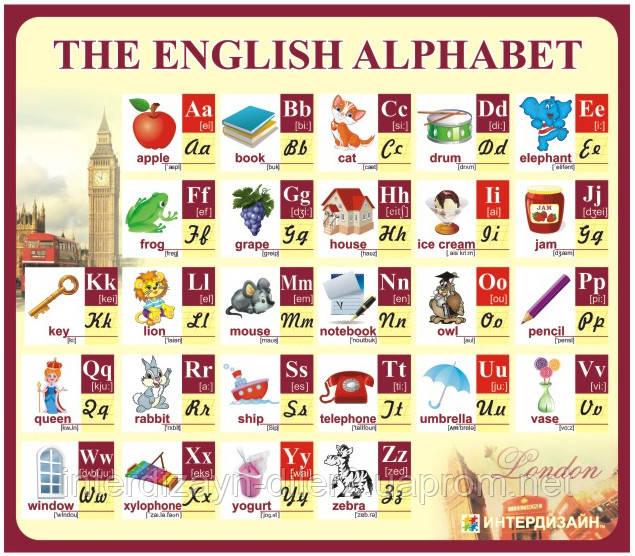 Стенд Алфавит английского языка с транскрипцией: продажа ...