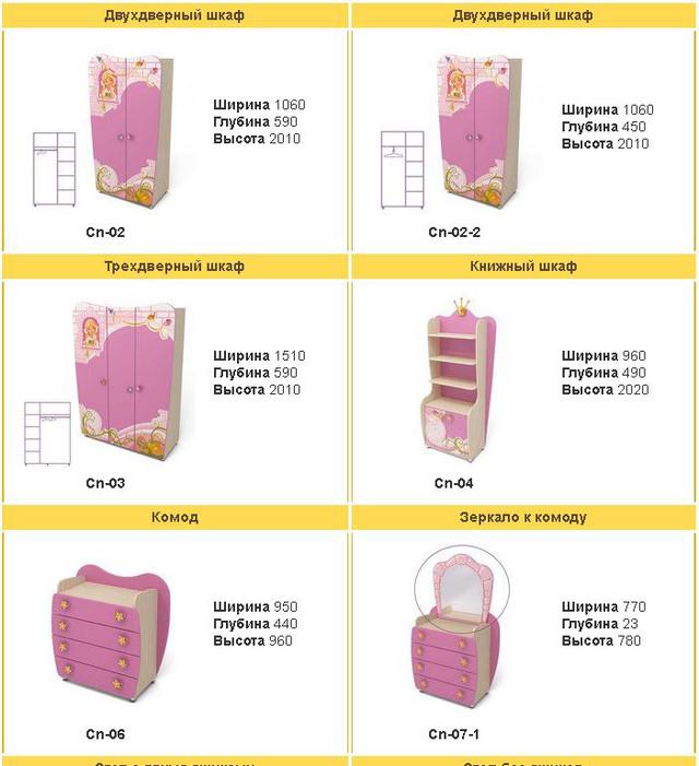Детская комната Синдерелла розовая (ассортимент шкафов)