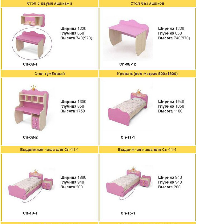 Детская комната Синдерелла розовая (ассортимент мебели)