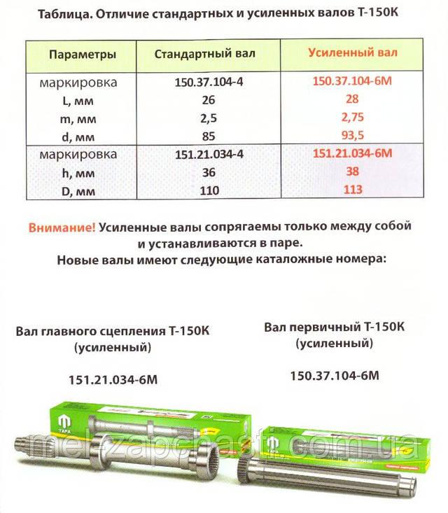 Валы Т-150 усиленные ТАРА ООО