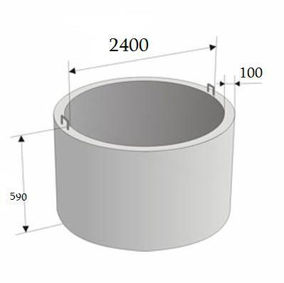 Кольцо стеновое КС 24-6