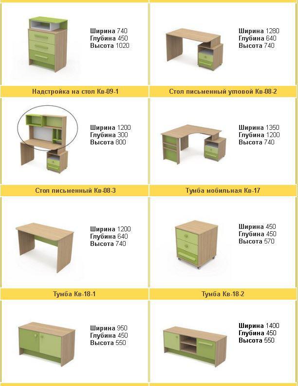 Детская комната Акварели зеленые (ассортимент мебели)