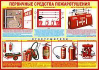 Средства пожаротушения на предприятии
