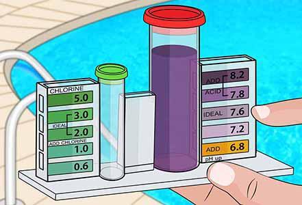 Условия использования химии в бассейне